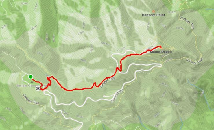 strava_route