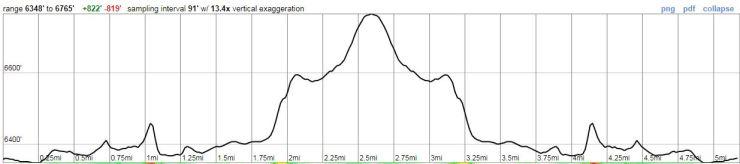 Bow-glacier-falls-elevation