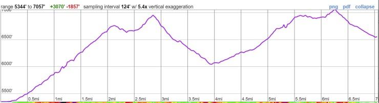 glacier-gunsight-day-2-elevation
