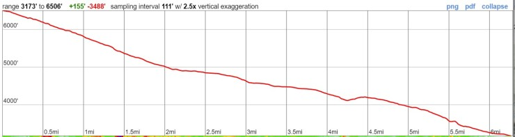 glacier-gunsight-day-3-elevation