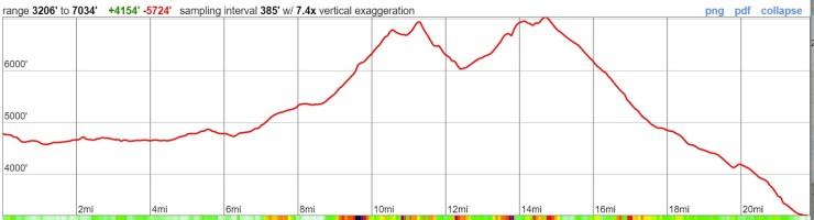 glacier-gunsight-overall-elevation